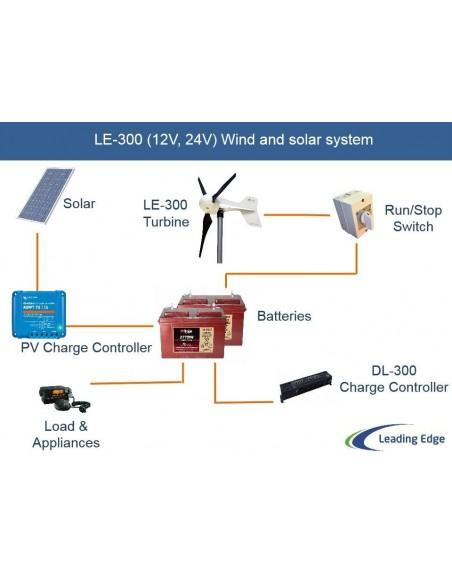 Leading Edge LE300 - Example Wiring Diagram